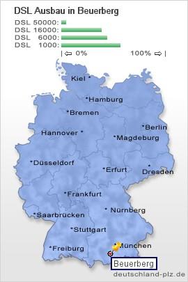 gemeinde eurasburg 82547
