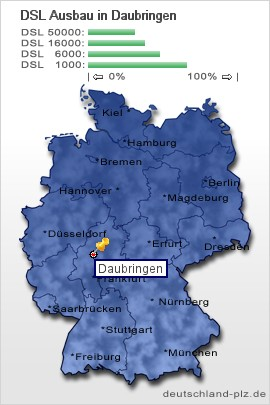 PLZ Daubringen: Postleitzahl 35460, Vorwahl 06406, DSL