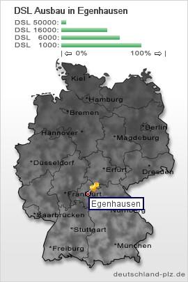 wo liegt egenhausen