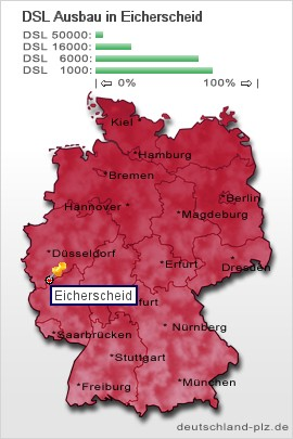 plz Eicherscheid