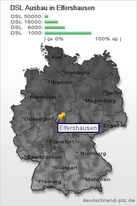 plz Elfershausen