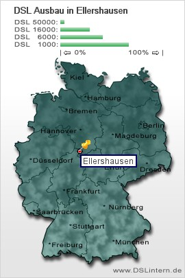 plz Ellershausen