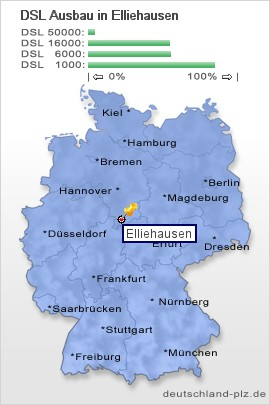 plz Elliehausen