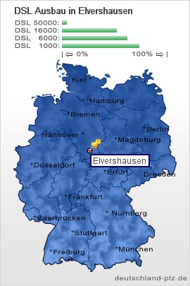 plz Elvershausen