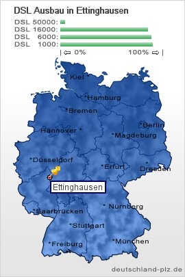 plz Ettinghausen