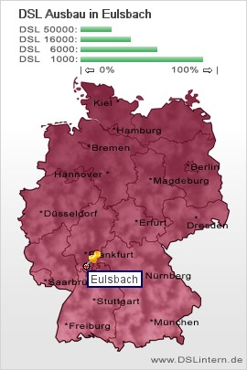 plz Eulsbach
