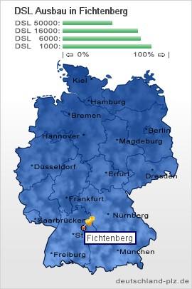 Fichtenberg deutschland
