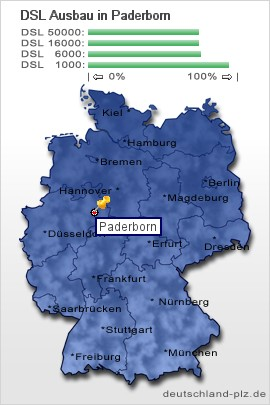 Entfernung Paderborn